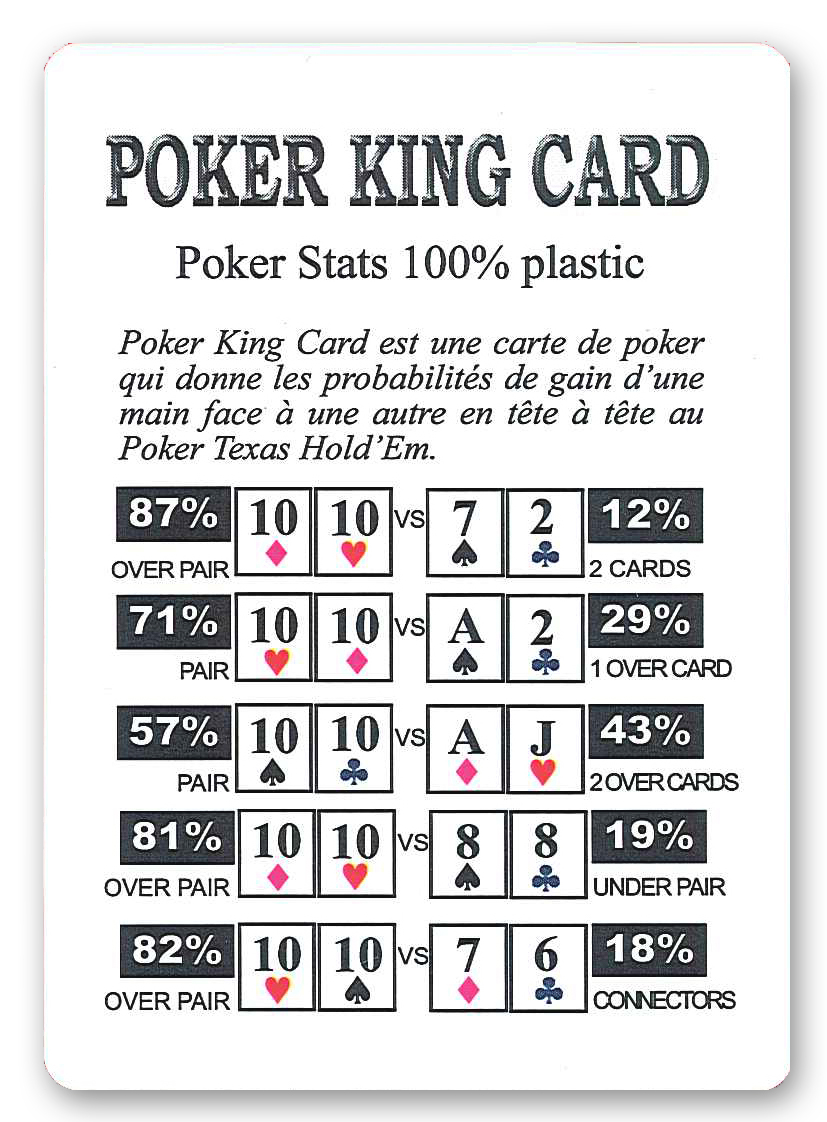 cash games stats poker